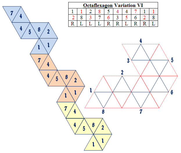 map 6 8 sided hexaflexagon