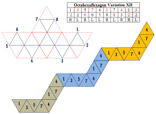 Map 12 octahexaflexagons